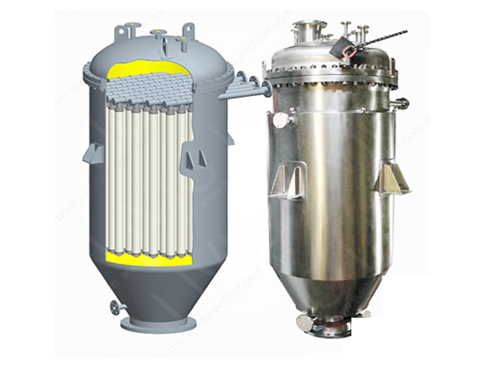 FACF series candle filter